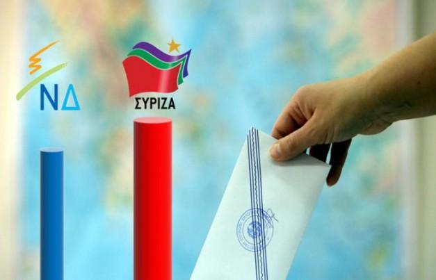 ΣΥΡΙΖΑ-Ν.Δ ΕΚΛΟΓΕΣ 2015